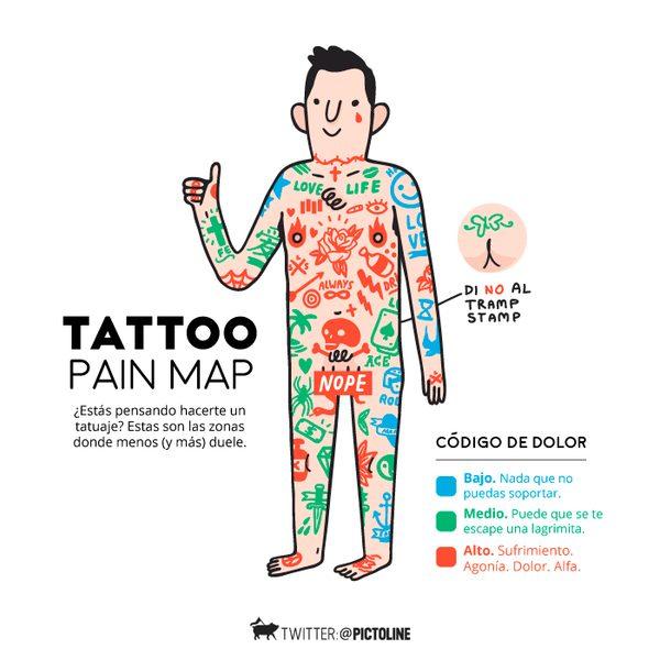 Descubre a cámara ultra lenta lo que sucede cuando una aguja para tatuar perfora tu piel 2