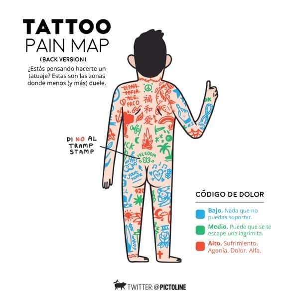 Descubre a cámara ultra lenta lo que sucede cuando una aguja para tatuar perfora tu piel 3