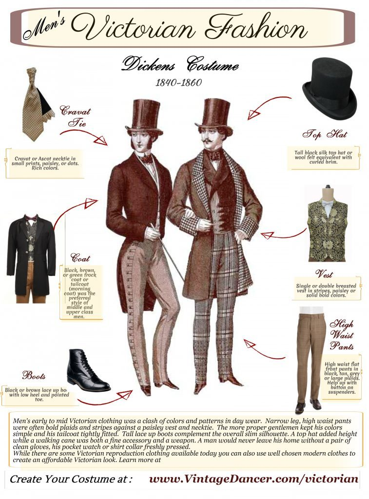 Victorian-Dickens-Mens-costume-infographic-muhimu
