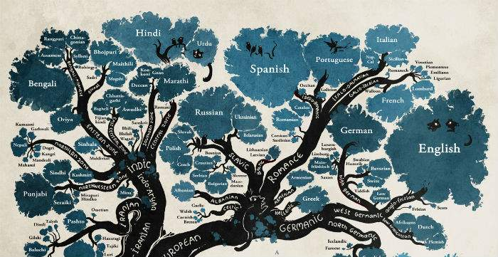 Fantástica representación del origen de las lenguas habladas por la mitad de la población mundial 1