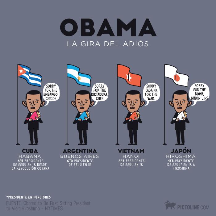 El vídeo viral de Obama: cosas que todo el mundo hace pero de las que nadie habla. Resumen biográfico 9
