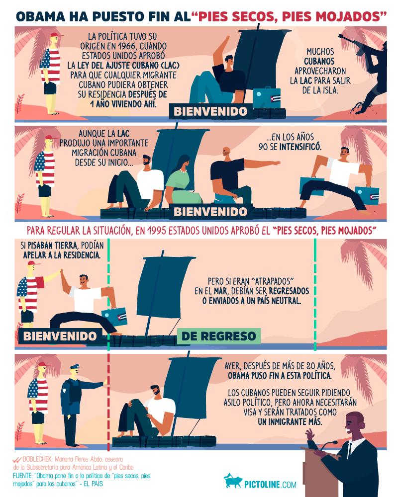 El vídeo viral de Obama: cosas que todo el mundo hace pero de las que nadie habla. Resumen biográfico 6