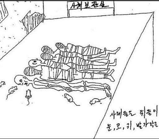 corea del norte dibujo prisioneros