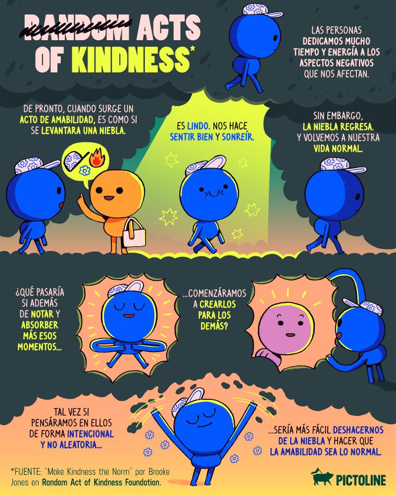 ¿Cómo influir para hacer mi comunidad un poco mejor? 11