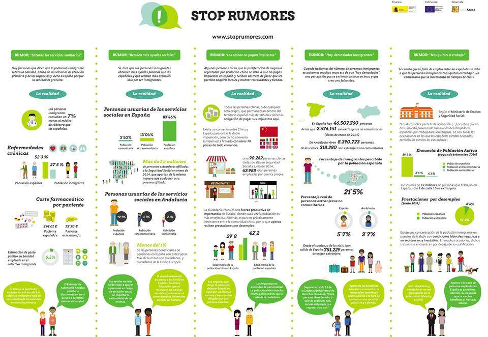 poster stop rumores