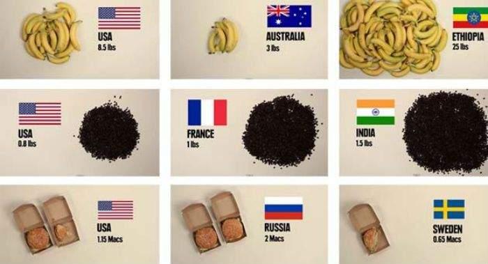 ¿Cuánta comida se puede comprar con 5 dólares alrededor del mundo? 7