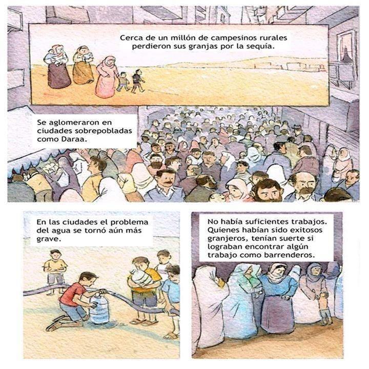 agua siria clima