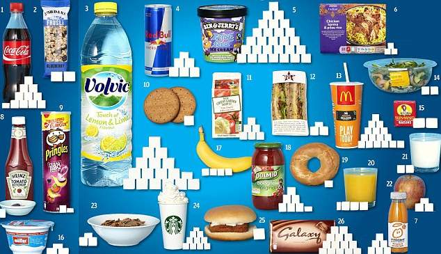 ¿Quieres tomar menos azúcar? No vas a poder. Te damos 3 tristes motivos 1