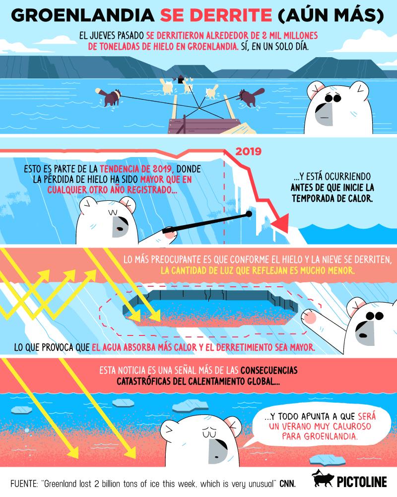 Esta osa polar lanza un importante mensaje acerca del cambio climático en el Ártico 2