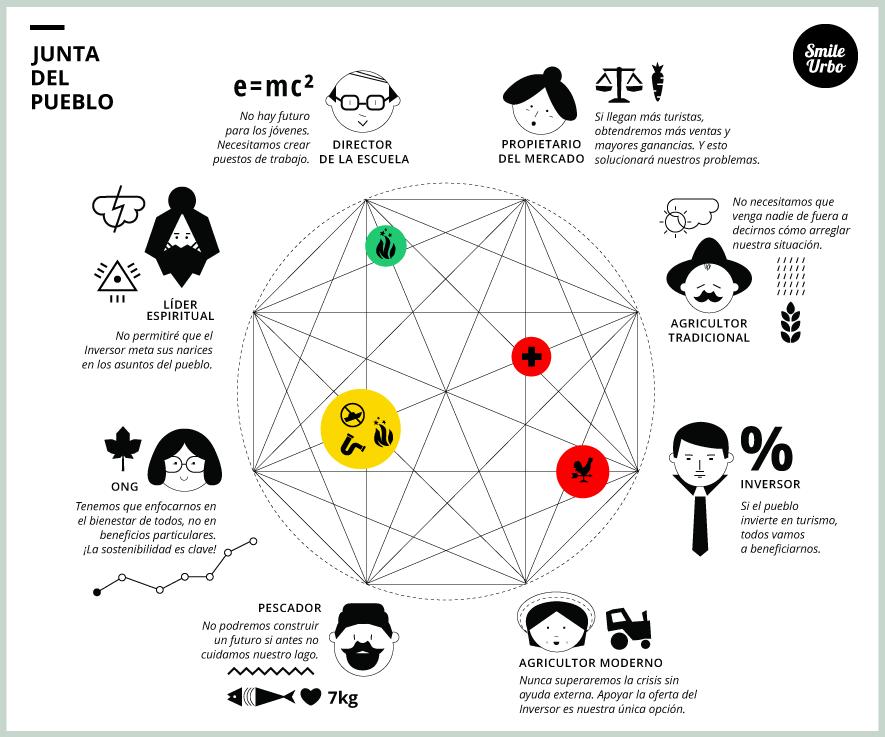infographic_es