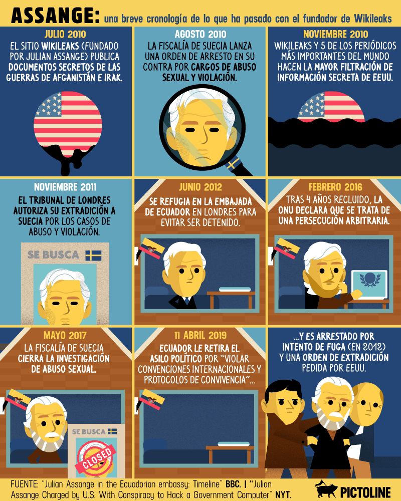 Las 7 frases de Julian Assange que te harán reflexionar sobre tu vida 1