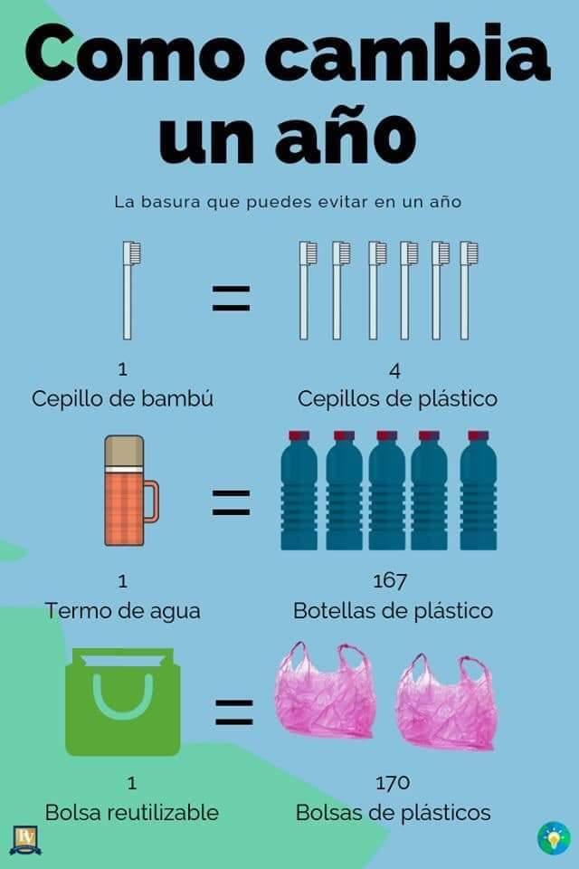 La cruel realidad de la sostenibilidad mal entendida: reciclar contamina 3