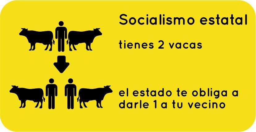 socialismo estatal