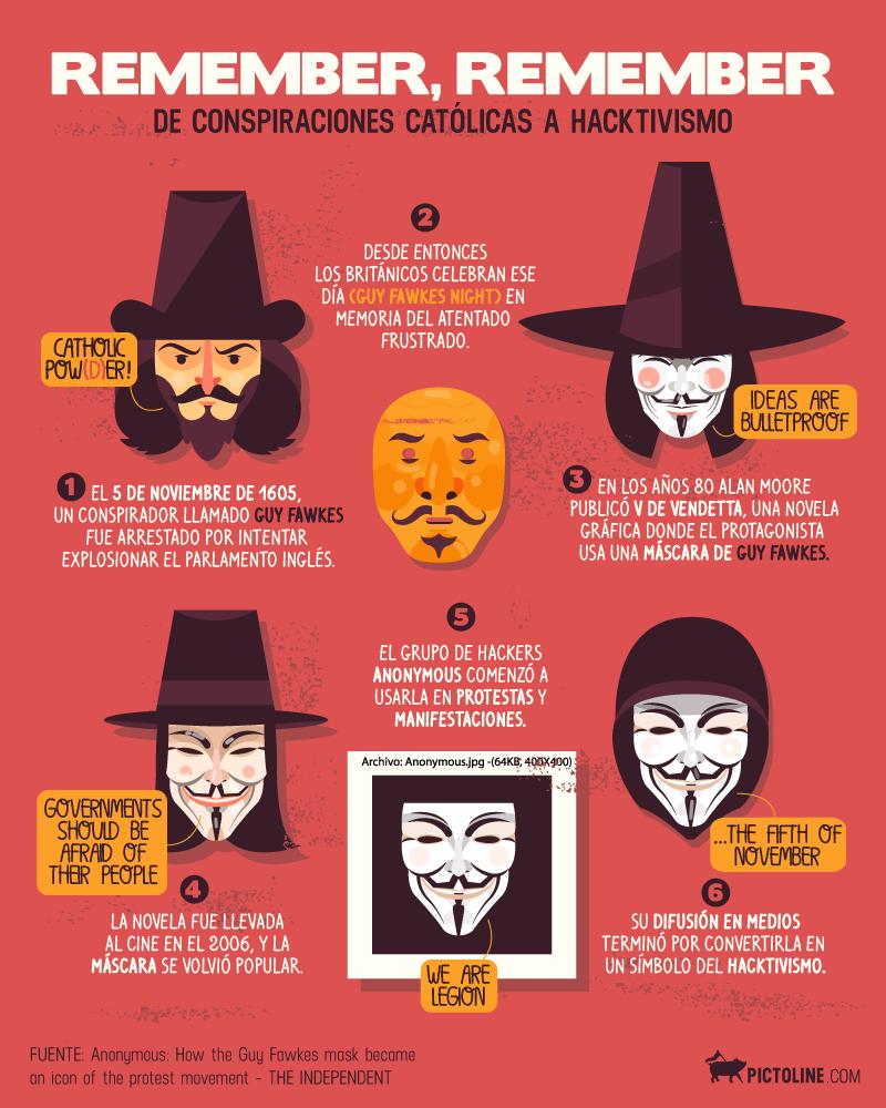 """¿Vivimos un momento de opresión parecido al que denuncian Guy Fawkes y 'V de Vendetta""""? 3"""