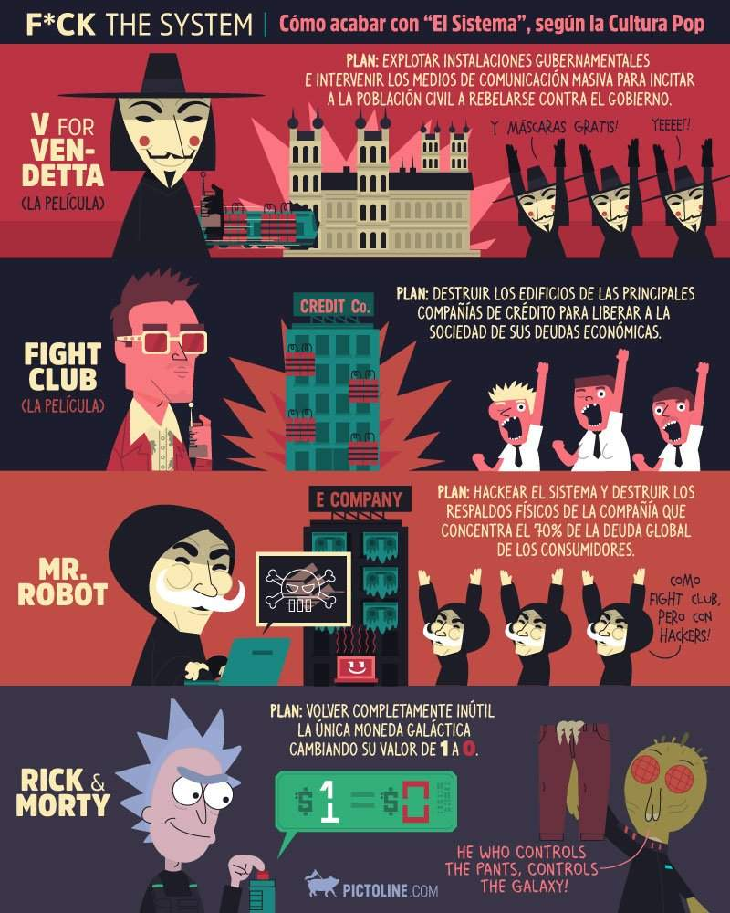 """¿Vivimos un momento de opresión parecido al que denuncian Guy Fawkes y 'V de Vendetta""""? 4"""