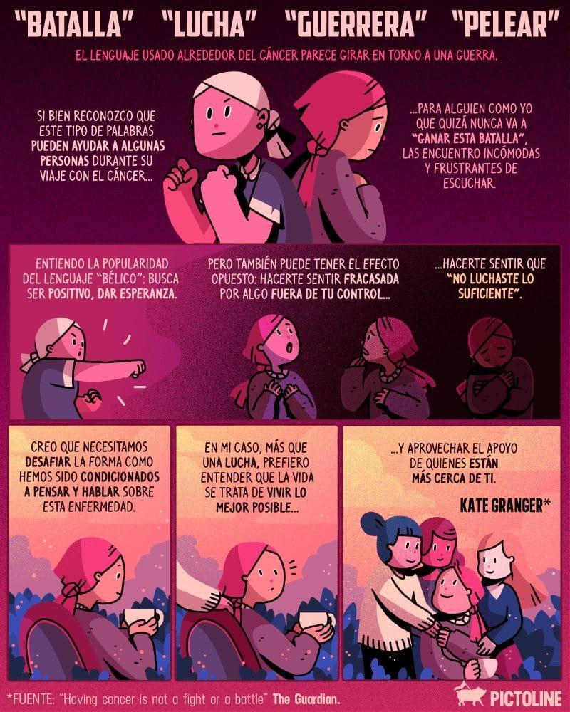 """""""Mi amigo es depresivo, ¿qué hago?"""": 4 consejos para ayudar a un amigo con depresión 11"""