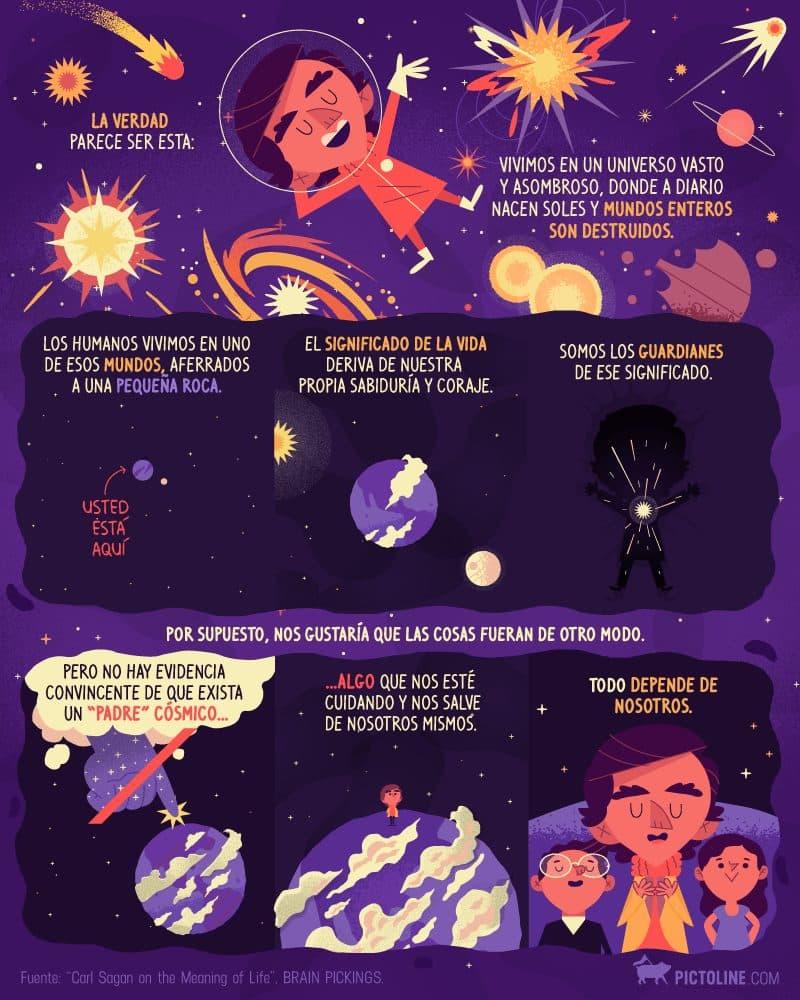 """""""Vivimos en una sociedad dependiente de la ciencia pero nadie sabe nada sobre ella"""" Carl Sagan 1"""