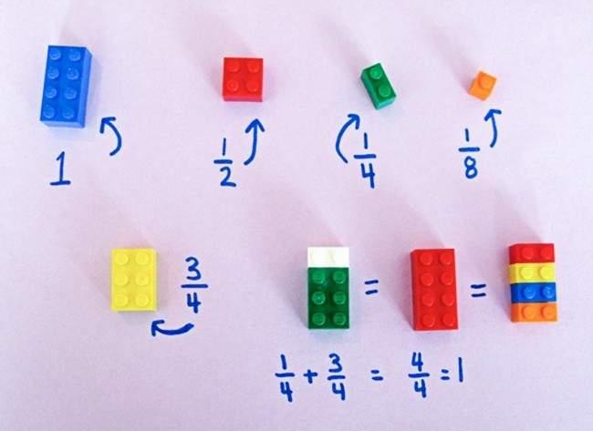 Cómo enseñar matemáticas a los niños usando LEGO 10