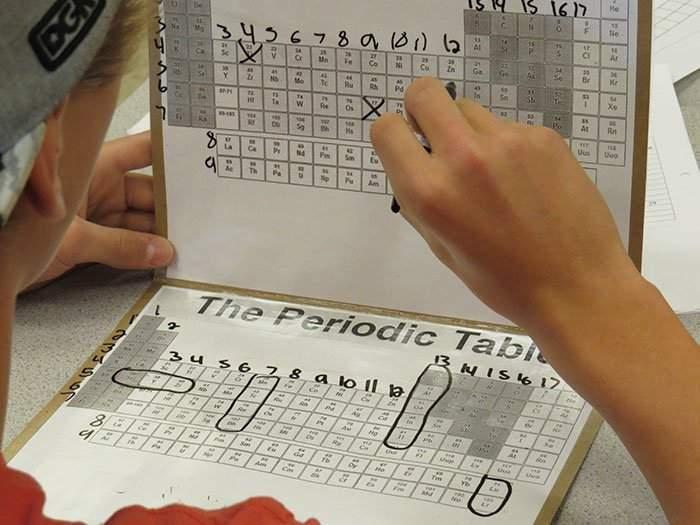 Cmo aprender la tabla peridica jugando en casa a hundir la flota periodictableteachinglearningculturainquietakaryntripp3 urtaz Images