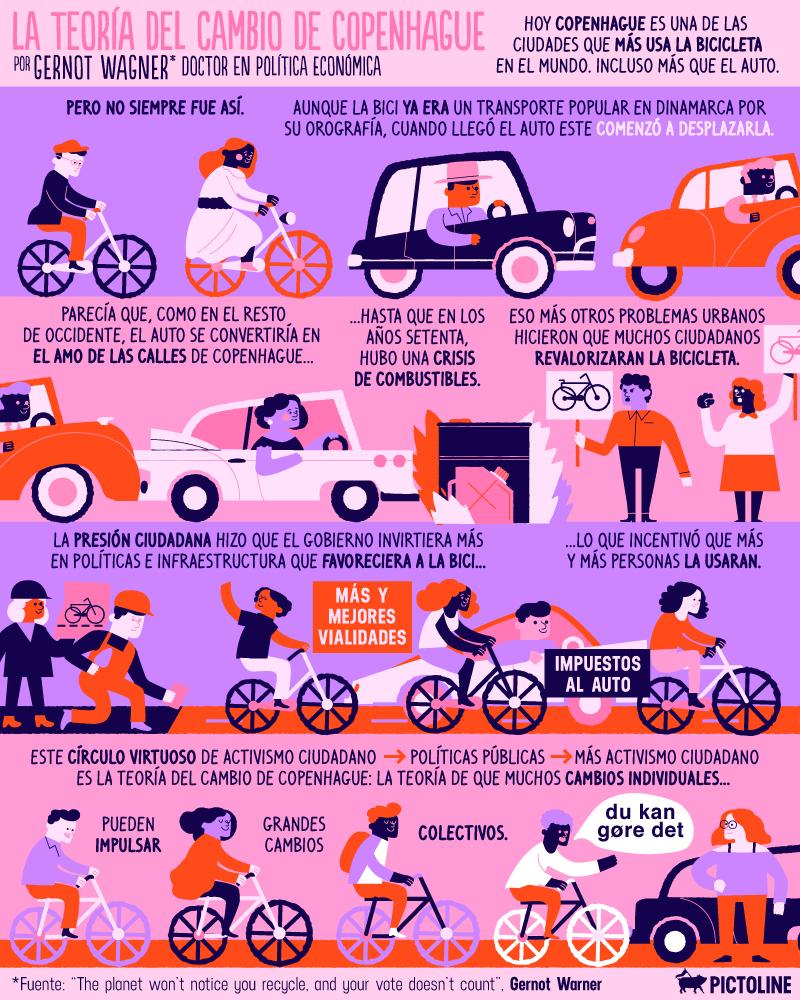 Estas son las 20 ciudades del mundo mejor adaptadas al uso de la bicicleta 8