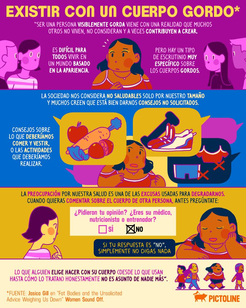 Luchar contra la gordofobia 3