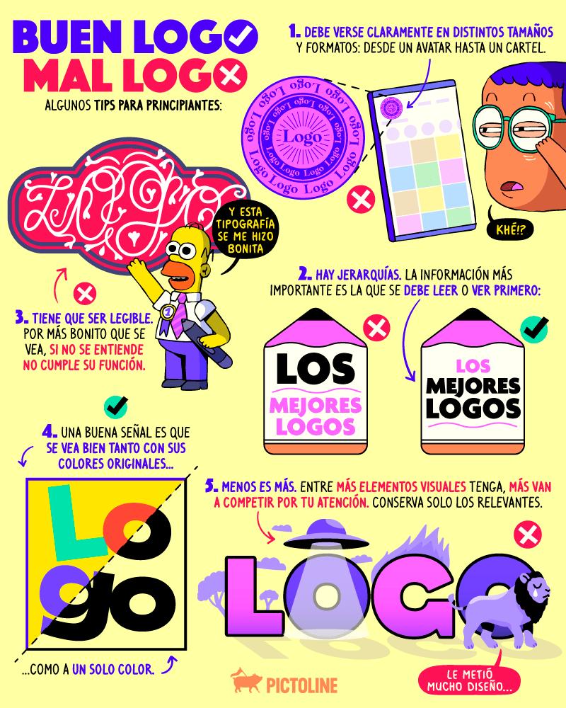 5 de los mejores ejemplos de proceso creativo para entender los porqués de un logotipo 1