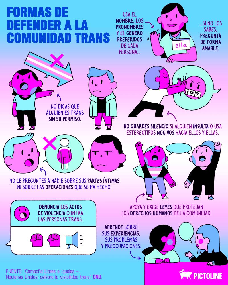 Stonewall: la historia olvidada de las Street Transvestite Action Revolutionaries frente a la comunidad mainstream Gay 10