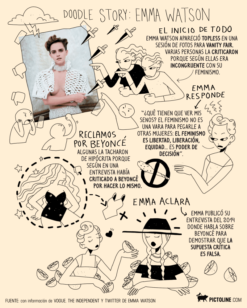 Emma Watson esconde libros feministas en el metro de Londres 1