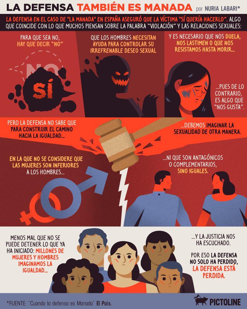 El estudio que cambiará sentencias: demostrada la parálisis involuntaria que sufren las víctimas de violación 5