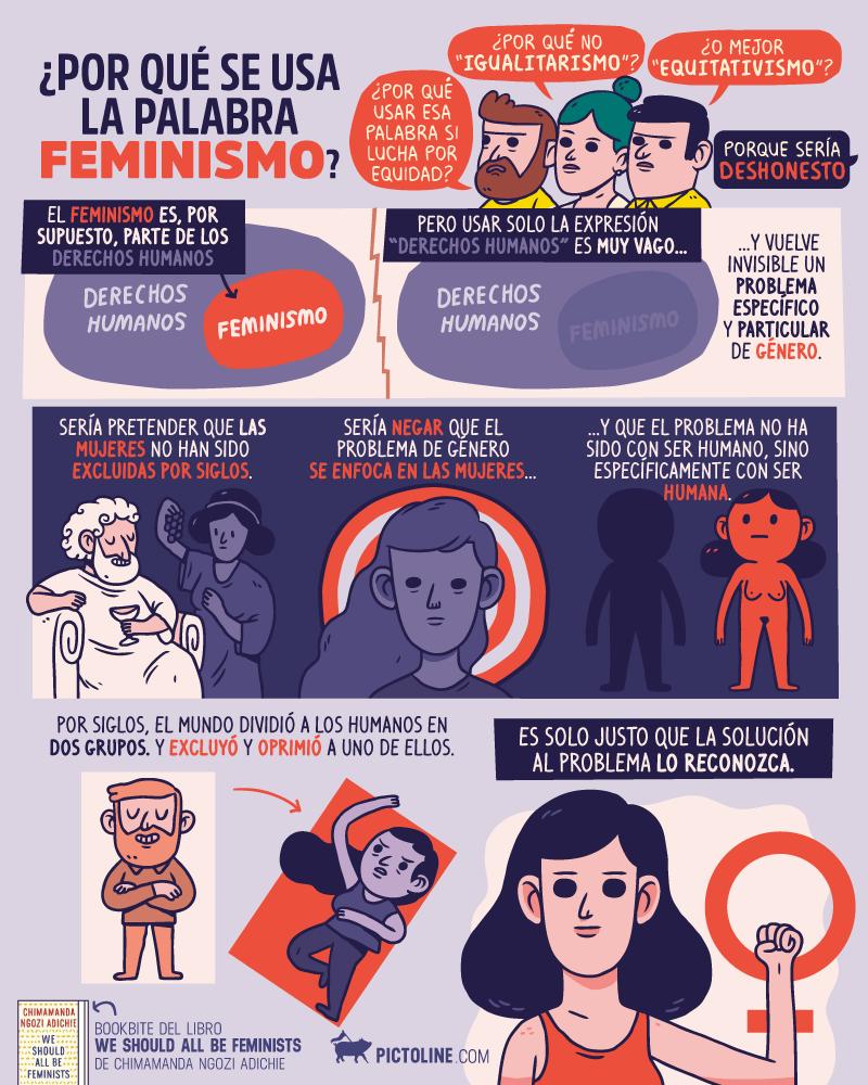 10 documentales feministas que empoderan y que no te puedes perder 6