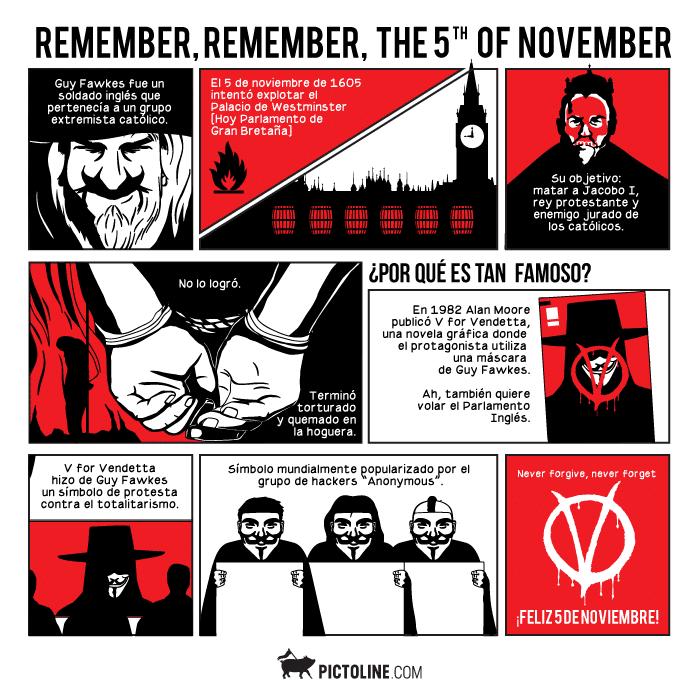 """¿Vivimos un momento de opresión parecido al que denuncian Guy Fawkes y 'V de Vendetta""""? 1"""