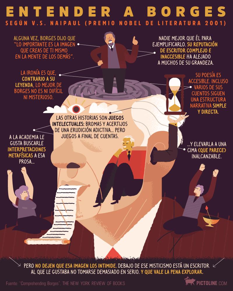 10 maravillosas frases de Borges para reflexionar sobre nuestro paso por la vida 1