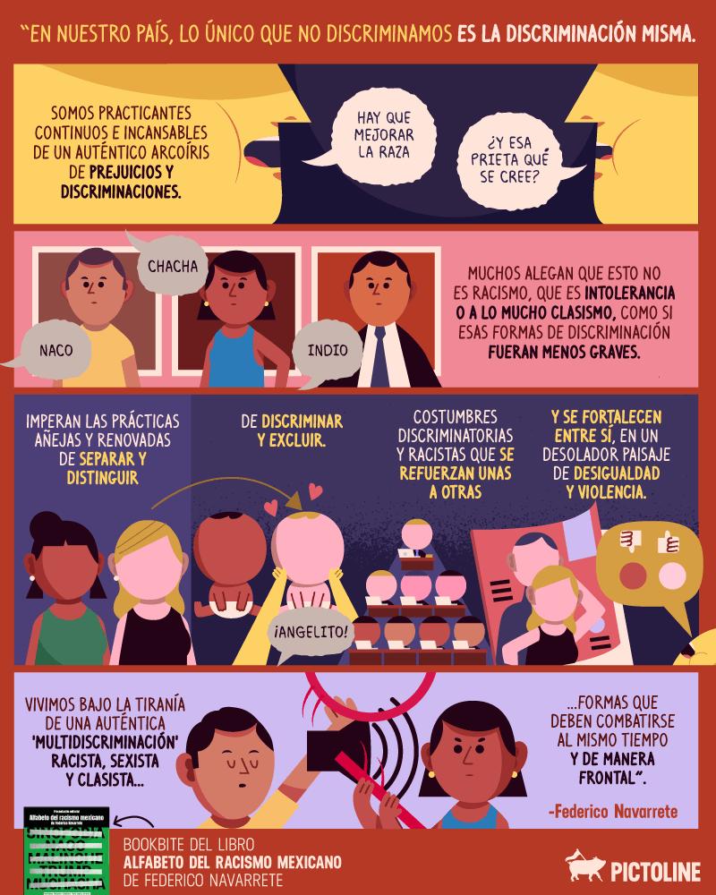 ¿Por qué confundimos discriminación con libertad de expresión? 6