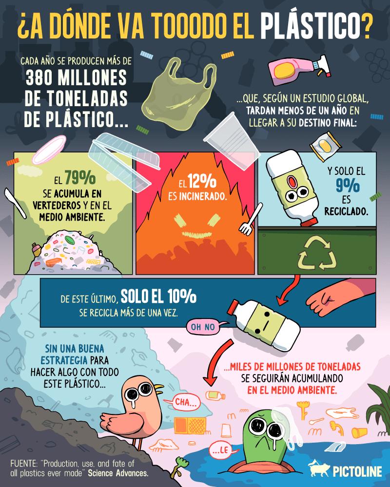 Francia dice no a los platos y vasos de plástico. ¡Que cunda el ejemplo! 3
