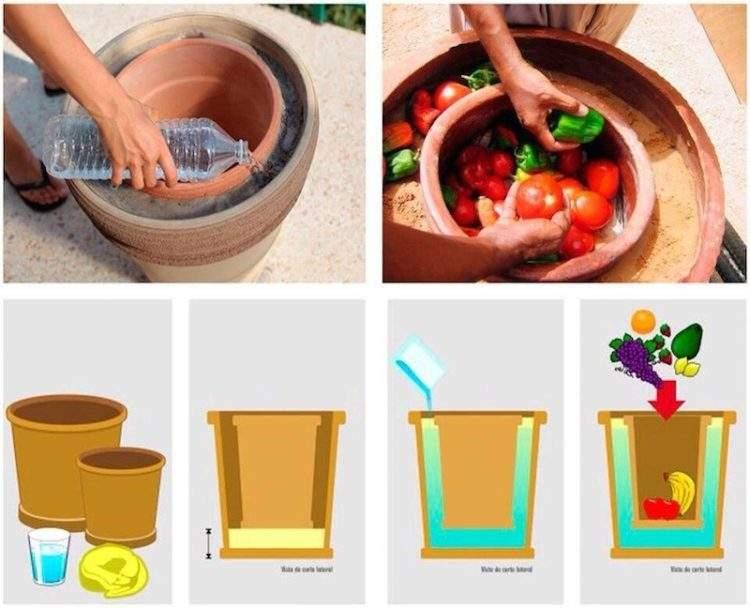"""El """"Pot-in-pot"""" o (Zeer Pot) es un sencillo invento basado en una tecnología que ya conocían los antiguos egipcios. Fuente: http://instalaciones-termicas.blogspot.com.ar/"""