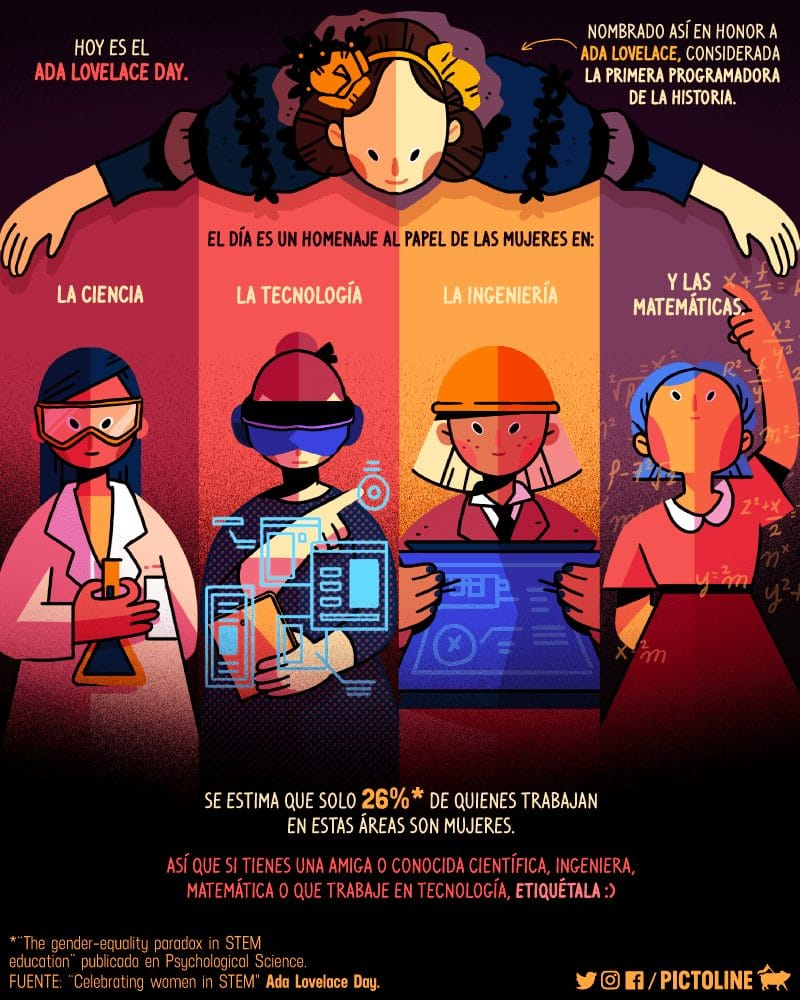 CodeGirl, el documental de las jóvenes que cambian el mundo mediante la computación 6