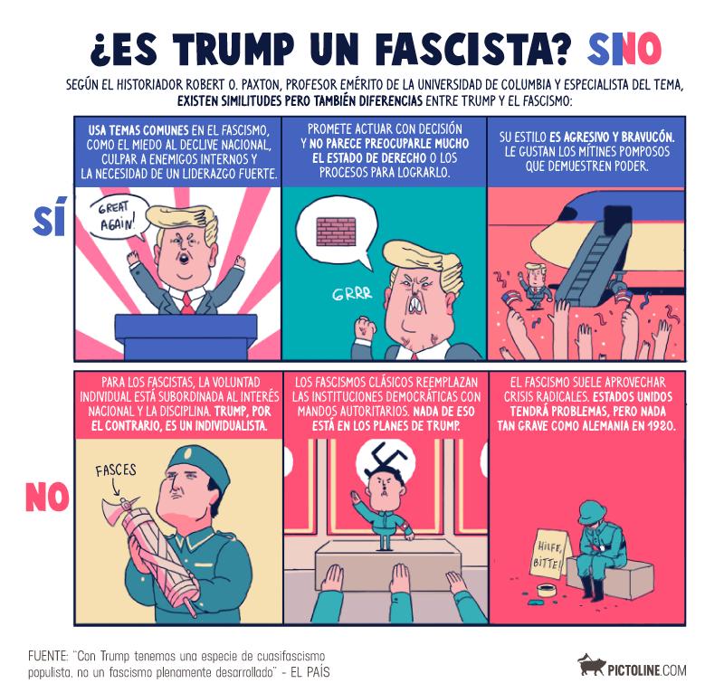El nuevo logo de Trump se parece demasiado a este emblema fascista. ¿Qué peligro real implica? 3