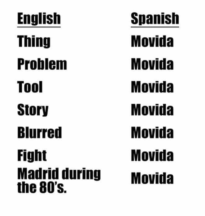 La prueba definitiva de que el español es el idioma más complejo del mundo. ¡Demostrado! 15
