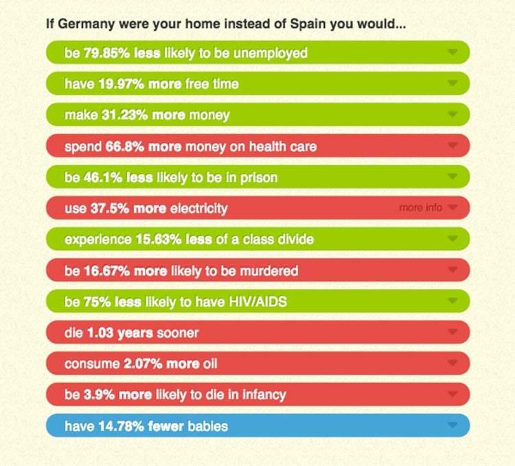 ¿Cómo sería tu vida en otro país? 1