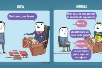 Las divertidas viñetas que te muestran cómo serían las entrevistas de trabajo en las mejores empresas 20