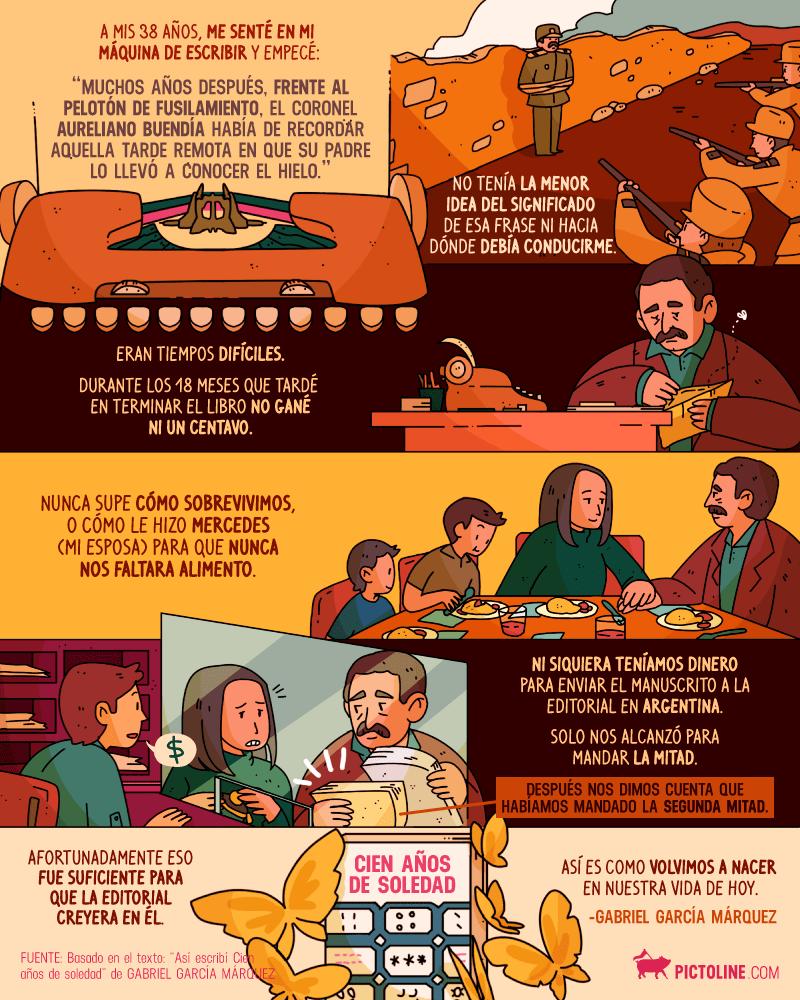 12 frases de Gabriel García Márquez sobre la vida, la muerte y el amor 3