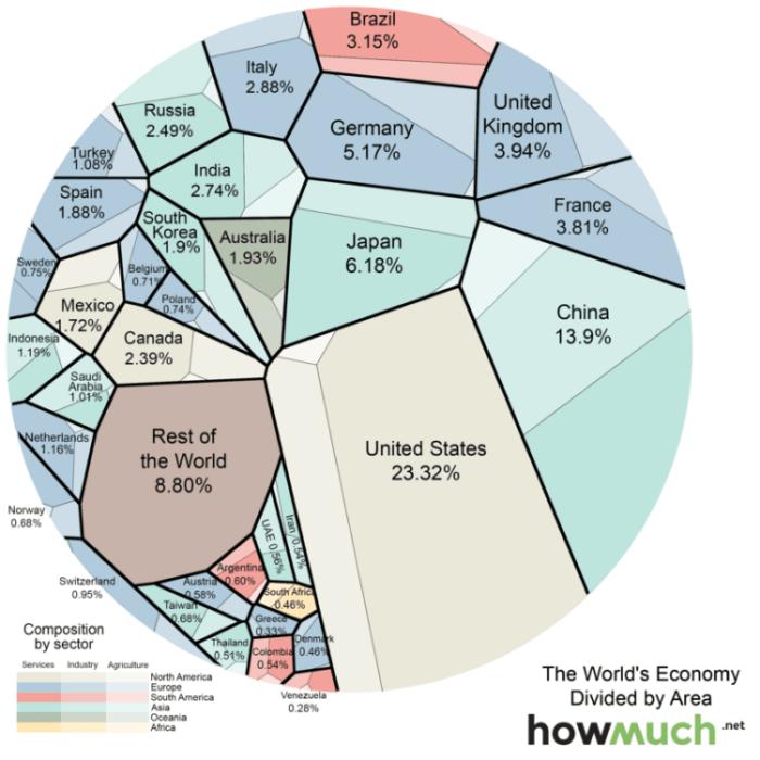 Te sorprendería saber qué países tienen más deuda y cuáles, quizás el tuyo, difícilmente la devuelvan 5