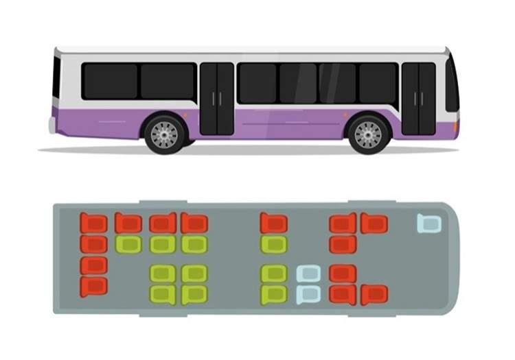 Cómo elegir el asiento más seguro en 6 tipos de transporte 4