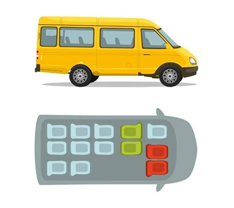 Cómo elegir el asiento más seguro en 6 tipos de transporte 5