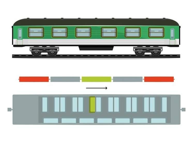 Cómo elegir el asiento más seguro en 6 tipos de transporte 3