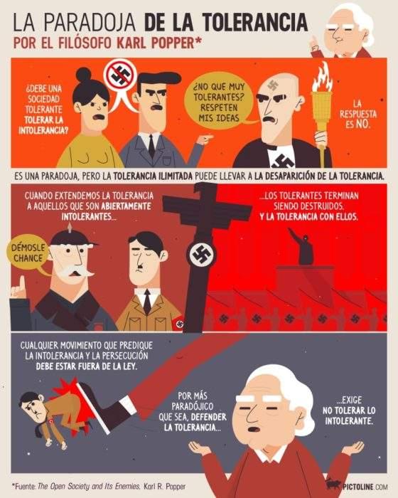 ¿Por qué confundimos discriminación con libertad de expresión? 3