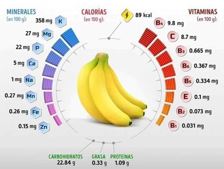 7 razones para empezar a comer dos plátanos al día 3