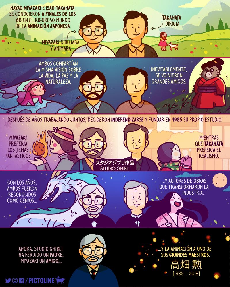 Estos son los 3 los mensajes que esconde la obra de Hayao Miyazaki 1