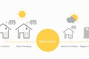 """Sonnen, el """"Tesla alemán"""" que revoluciona la economía colaborativa con electricidad gratis 11"""