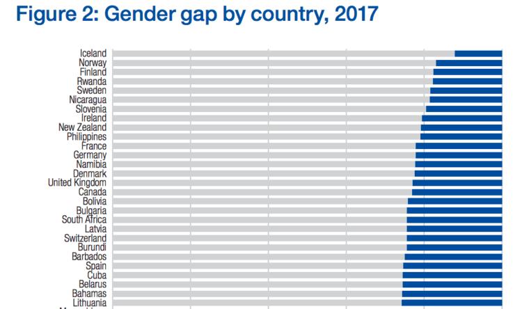 Islandia avergüenza al resto de países con su nueva ley sobre brecha salarial 4